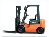 Canadian Forklift Training Center SEO